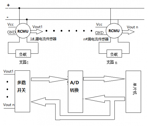 rcmu在直流电源设备剩余电量(漏电流)检测中的应用