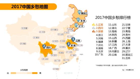 """新版地图中,京东刘强东家乡江苏成为了2017年最""""恋家""""的省份,而有着"""""""