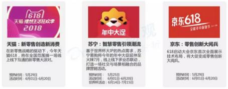 618盘点:京东秀科技 苏宁、天猫玩双线融合