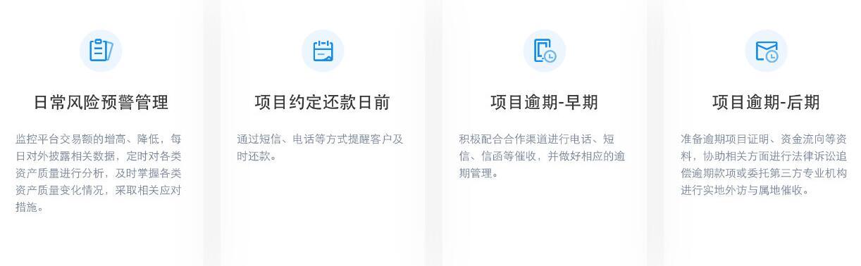 積木盒子CEO謝群:批量仲裁提升貸后管理效果